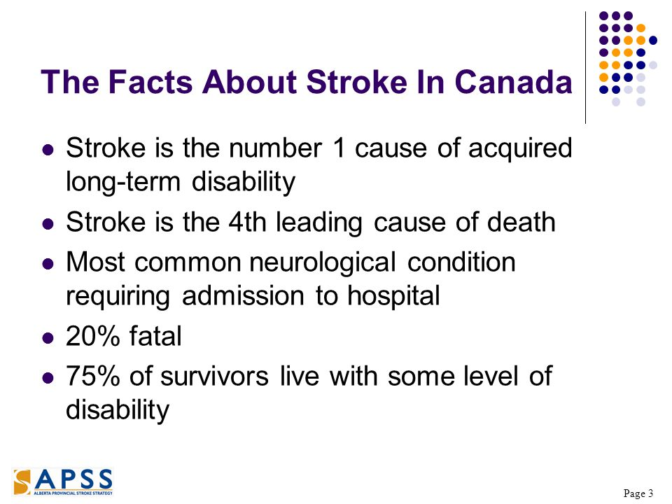 Page 3 The Facts About Stroke In Canada Stroke is the number 1 cause of acquired long-term disability Stroke is the 4th leading cause of death Most common neurological condition requiring admission to hospital 20% fatal 75% of survivors live with some level of disability