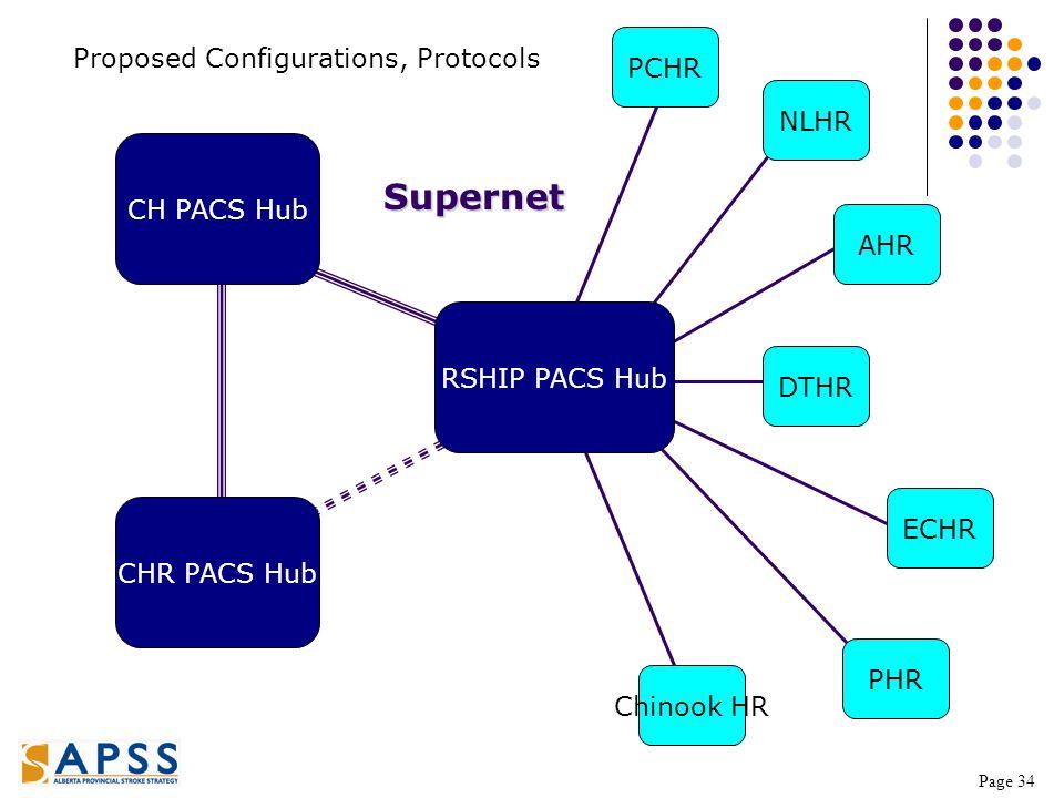 Page 34 CH PACS Hub CHR PACS Hub RSHIP PACS Hub NLHR PCHR AHR ECHR DTHR PHR Chinook HR Supernet Proposed Configurations, Protocols
