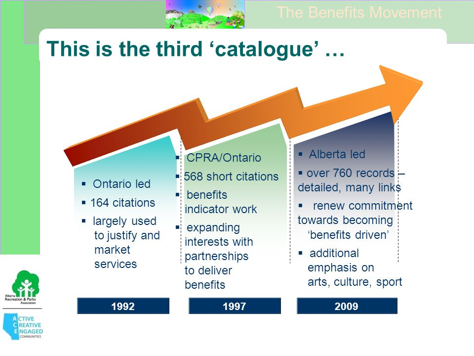 The Benefits Movement Purpose of the Benefits Catalogues:  Articulate the value of parks and recreation  Provide a strong evidence base to communicate the essential value of recreation, sports, fitness, arts, culture and parks.