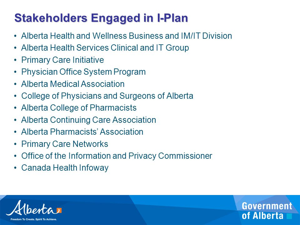 Stakeholders Engaged in I-Plan Alberta Health and Wellness Business and IM/IT Division Alberta Health Services Clinical and IT Group Primary Care Initiative Physician Office System Program Alberta Medical Association College of Physicians and Surgeons of Alberta Alberta College of Pharmacists Alberta Continuing Care Association Alberta Pharmacists' Association Primary Care Networks Office of the Information and Privacy Commissioner Canada Health Infoway