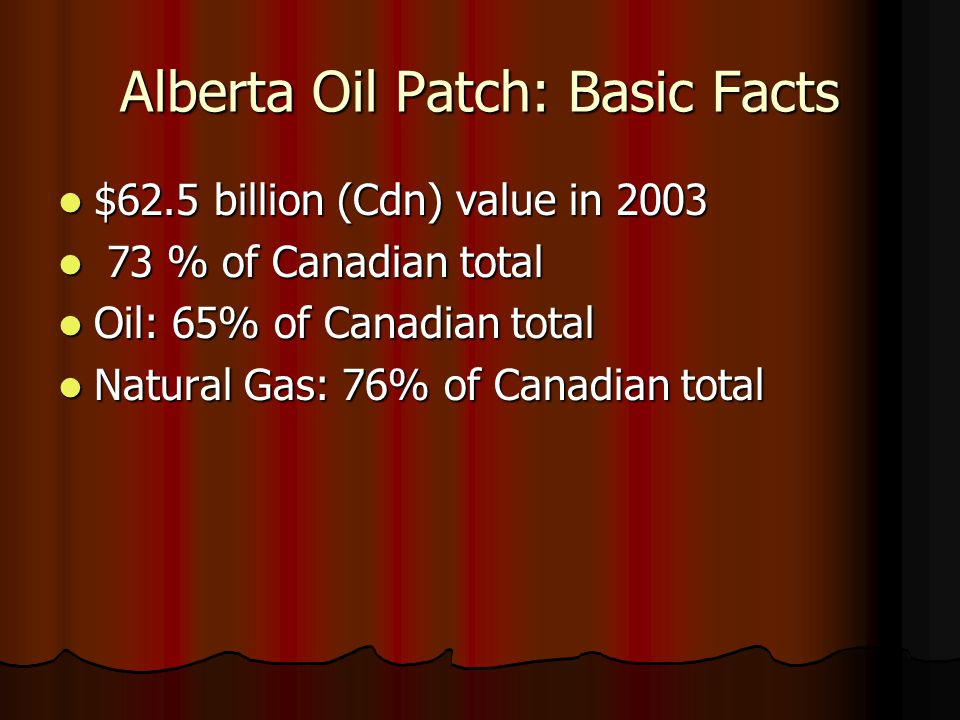Oil Sands Reserves of 174 billion barrels Reserves of 174 billion barrels Resources equal 315 billion barrels Resources equal 315 billion barrels Production of 1,000,000 barrels/day Production of 1,000,000 barrels/day
