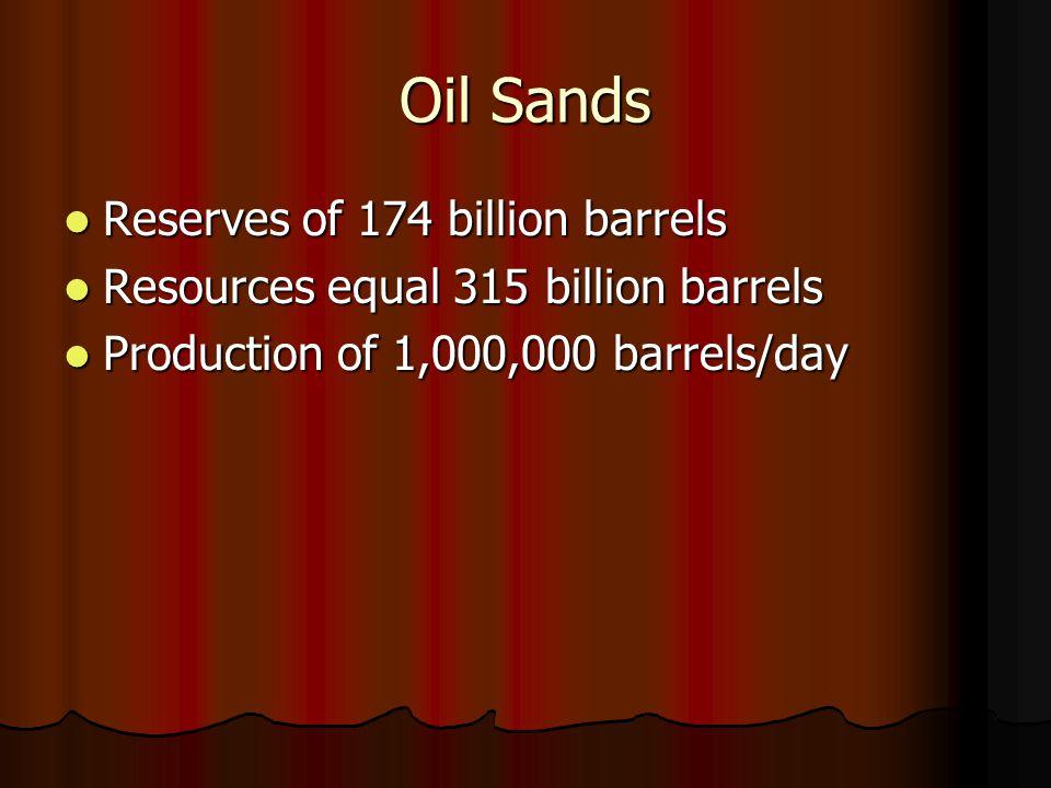Oil Sands Reserves of 174 billion barrels Reserves of 174 billion barrels Resources equal 315 billion barrels Resources equal 315 billion barrels Production of 1,000,000 barrels/day Production of 1,000,000 barrels/day