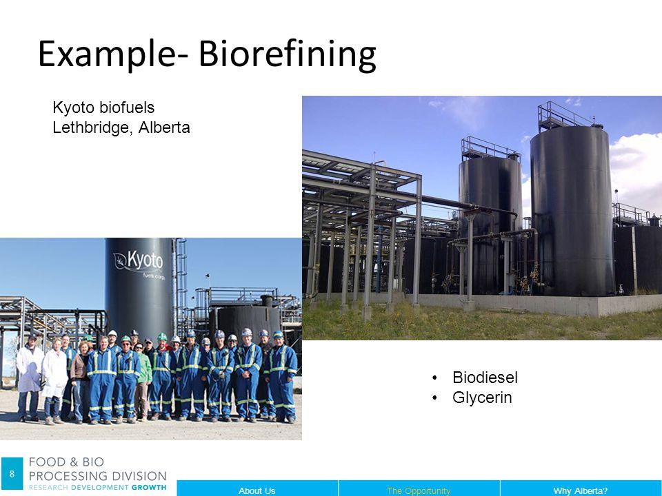 Kyoto biofuels Lethbridge, Alberta Biodiesel Glycerin 8 About UsThe OpportunityWhy Alberta? Example- Biorefining