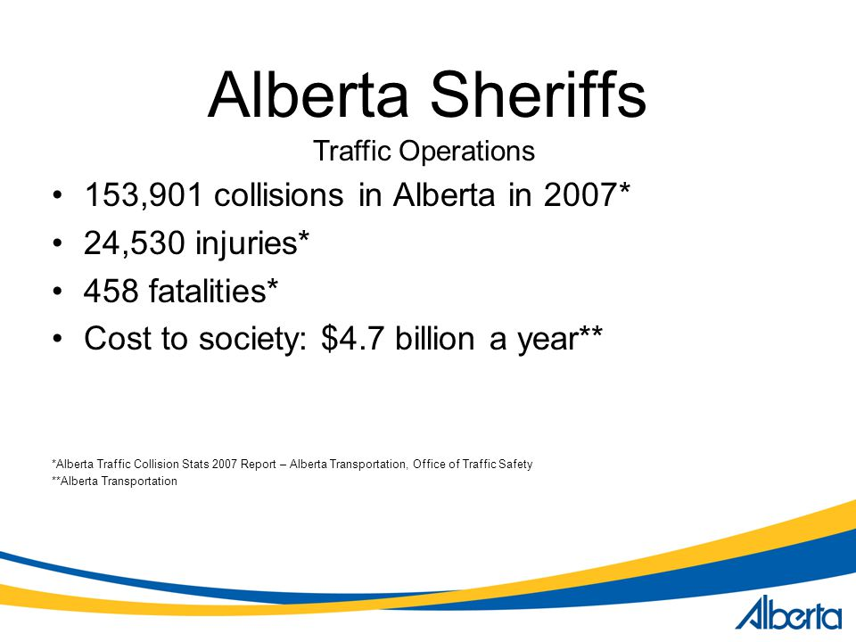 Alberta Sheriffs 153,901 collisions in Alberta in 2007* 24,530 injuries* 458 fatalities* Cost to society: $4.7 billion a year** *Alberta Traffic Collision Stats 2007 Report – Alberta Transportation, Office of Traffic Safety **Alberta Transportation Traffic Operations