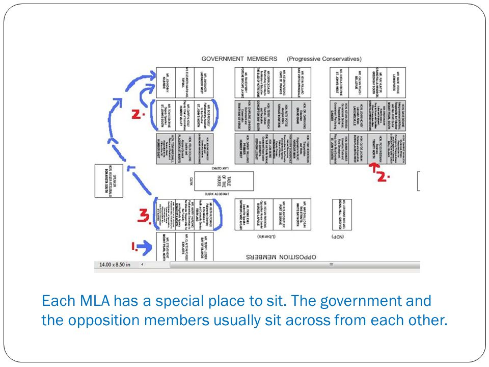 Each MLA has a special place to sit.