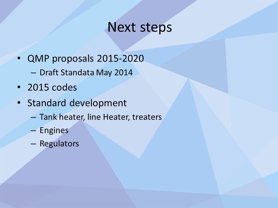 Next steps QMP proposals 2015-2020 – Draft Standata May 2014 2015 codes Standard development – Tank heater, line Heater, treaters – Engines – Regulato