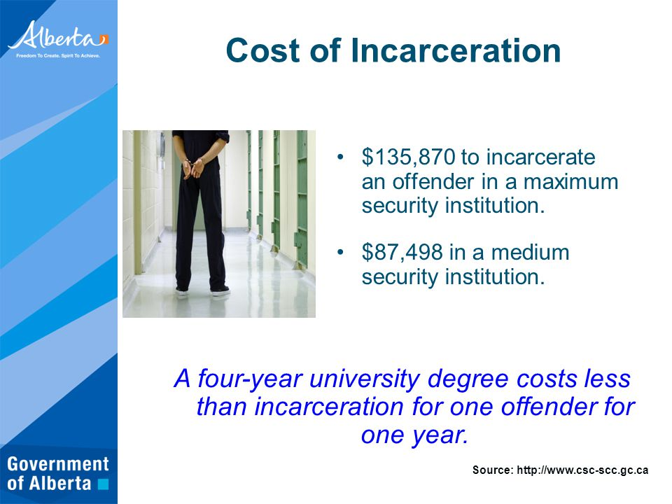Cost of Incarceration $135,870 to incarcerate an offender in a maximum security institution.