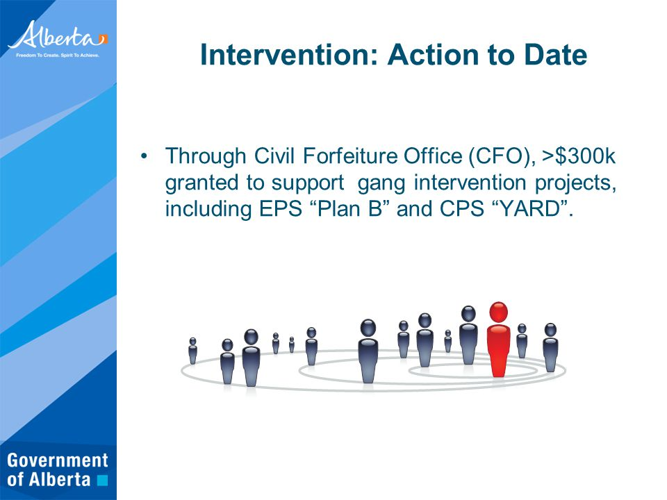 Intervention: Action to Date Through Civil Forfeiture Office (CFO), >$300k granted to support gang intervention projects, including EPS Plan B and CPS YARD .