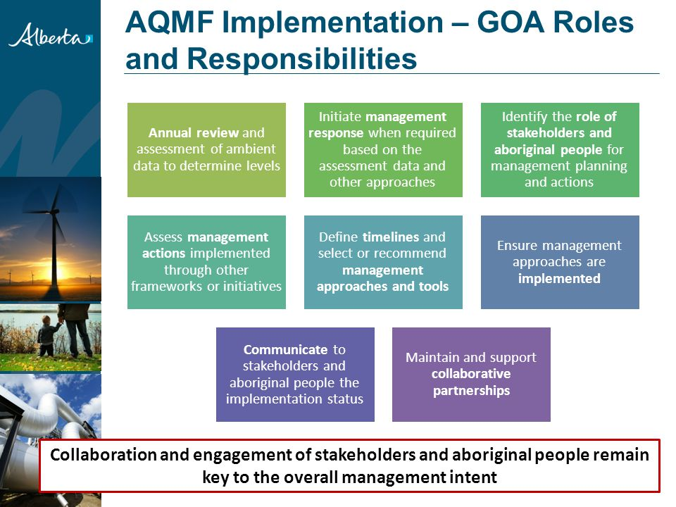 AQMF Implementation – GOA Roles and Responsibilities 24 Annual review and assessment of ambient data to determine levels Initiate management response when required based on the assessment data and other approaches Identify the role of stakeholders and aboriginal people for management planning and actions Assess management actions implemented through other frameworks or initiatives Define timelines and select or recommend management approaches and tools Ensure management approaches are implemented Communicate to stakeholders and aboriginal people the implementation status Maintain and support collaborative partnerships Collaboration and engagement of stakeholders and aboriginal people remain key to the overall management intent