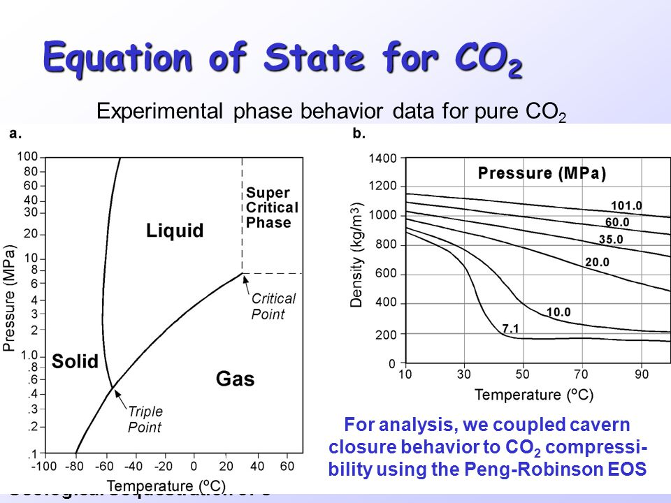 Geological Sequestration of C Equation of State for CO 2 For analysis, we coupled cavern closure behavior to CO 2 compressi- bility using the Peng-Rob