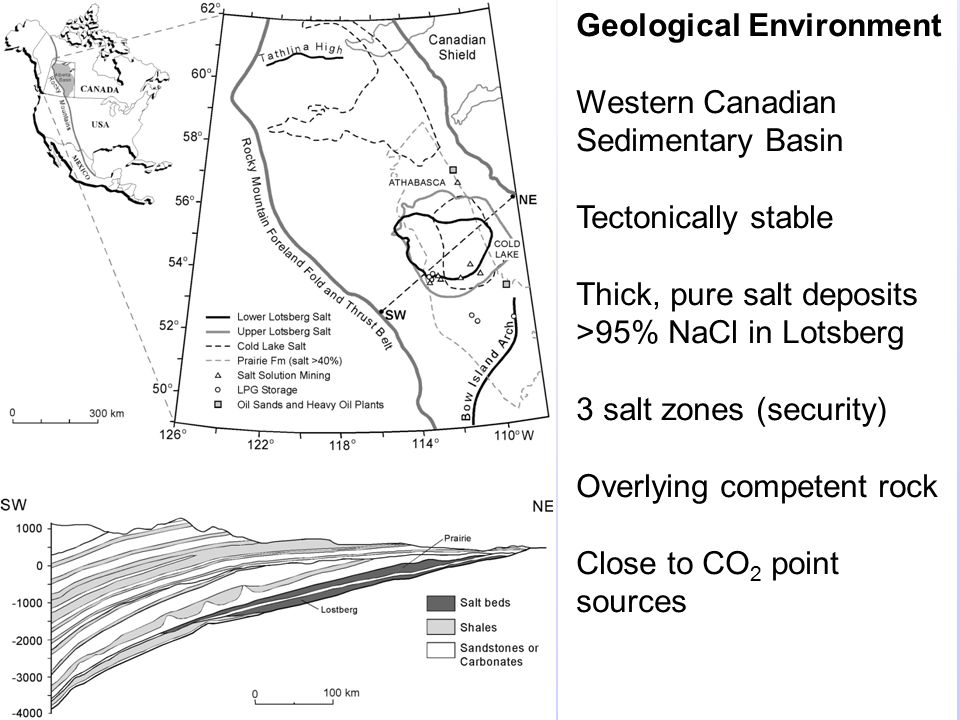 Geological Sequestration of C Geological Environment Western Canadian Sedimentary Basin Tectonically stable Thick, pure salt deposits >95% NaCl in Lot
