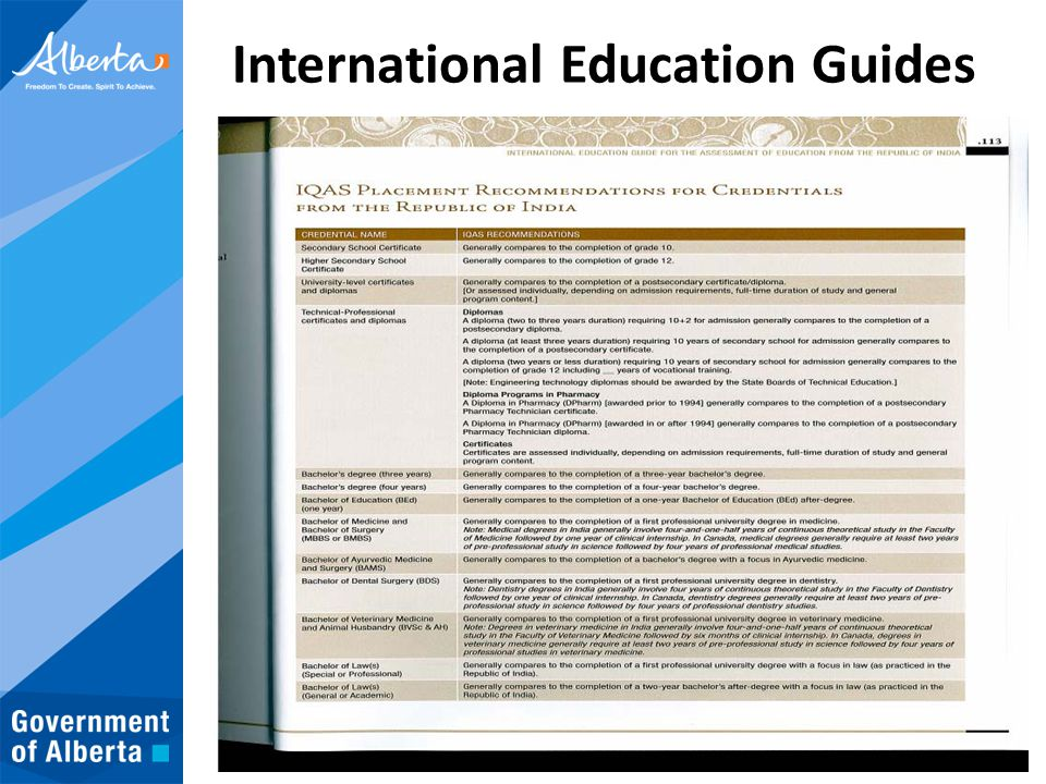 International Education Guides 51