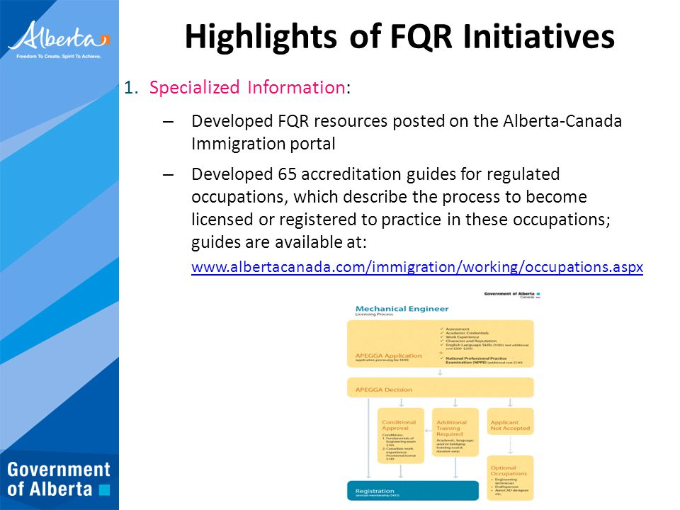 Highlights of FQR Initiatives 1.Specialized Information: – Developed FQR resources posted on the Alberta-Canada Immigration portal – Developed 65 accr