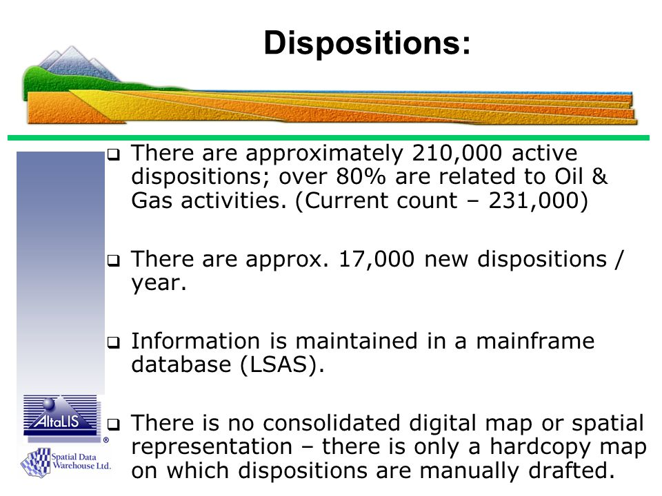 Dispositions:  There are approximately 210,000 active dispositions; over 80% are related to Oil & Gas activities.