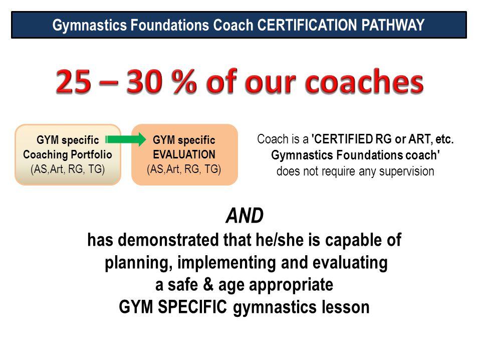Gymnastics Foundations Coach CERTIFICATION PATHWAY GYM specific Coaching Portfolio (AS,Art, RG, TG) GYM specific EVALUATION (AS,Art, RG, TG) Coach is