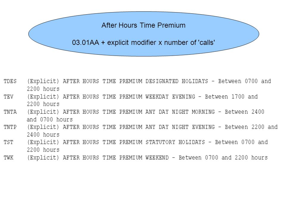 After Hours Time Premium 03.01AA + explicit modifier x number of calls