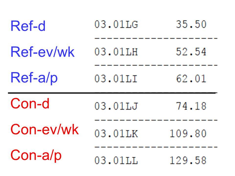 Ref-d Ref-ev/wk Ref-a/p Con-d Con-ev/wk Con-a/p