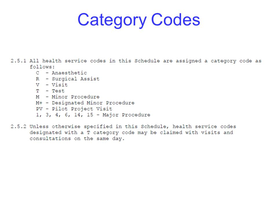 Category Codes