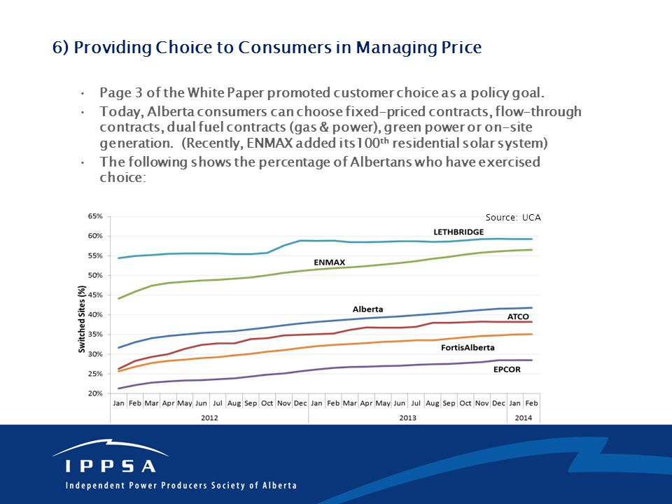 6) Providing Choice to Consumers in Managing Price Page 3 of the White Paper promoted customer choice as a policy goal.