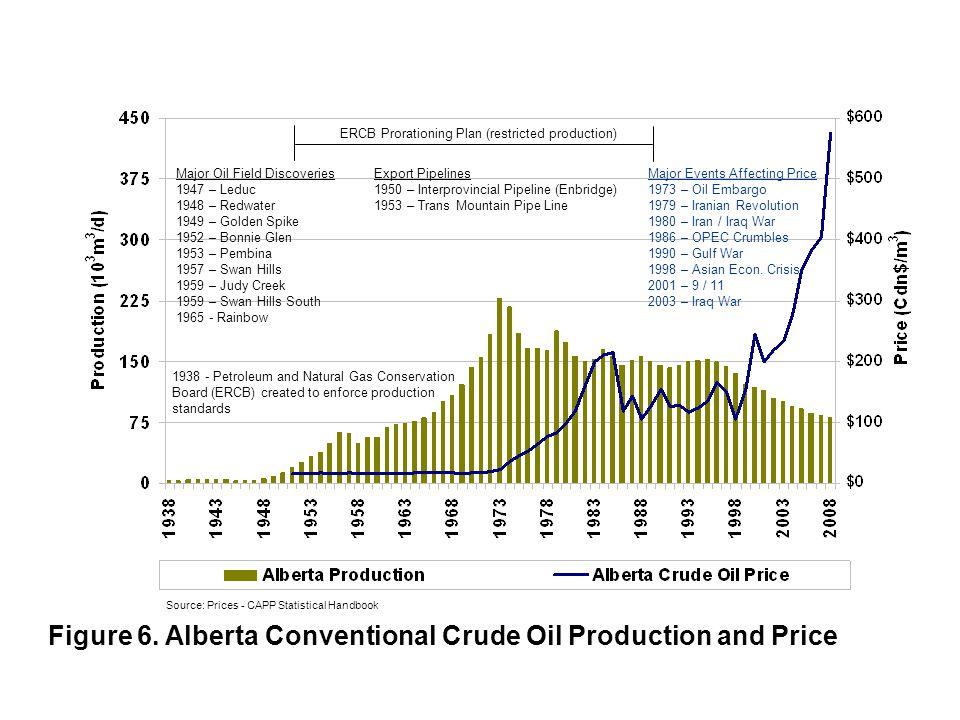 Figure 9.2. Alberta electricity generation actualforecast