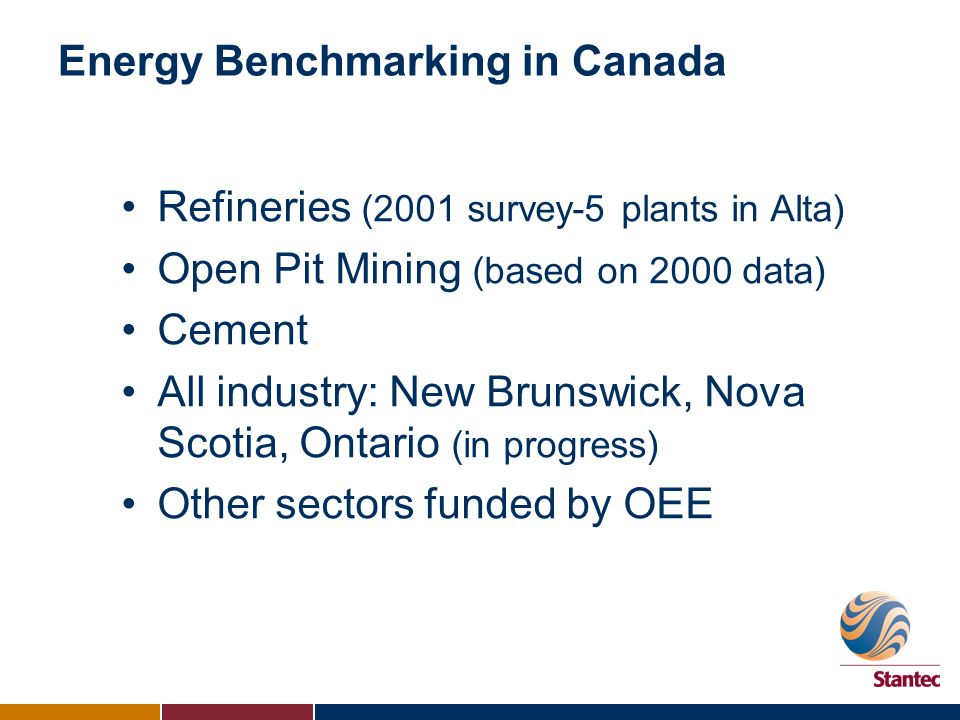 Energy Benchmarking in Canada Refineries (2001 survey-5 plants in Alta) Open Pit Mining (based on 2000 data) Cement All industry: New Brunswick, Nova Scotia, Ontario (in progress) Other sectors funded by OEE