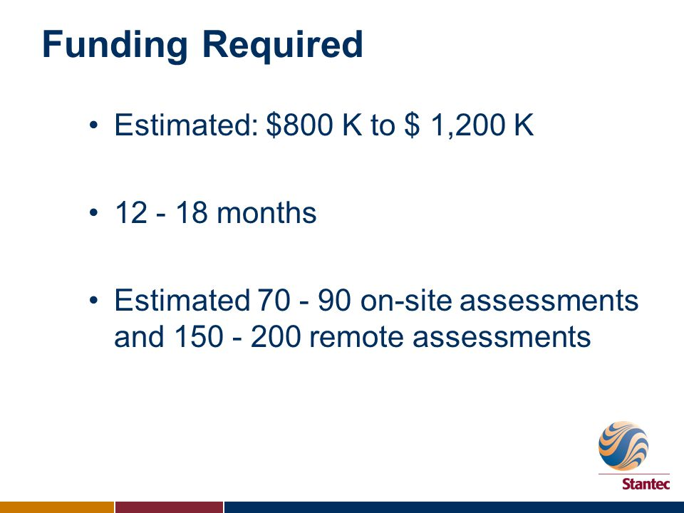 Funding Required Estimated: $800 K to $ 1,200 K 12 - 18 months Estimated 70 - 90 on-site assessments and 150 - 200 remote assessments
