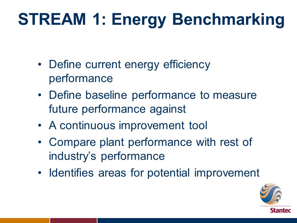 The CME/Stantec/Marbek Benchmarking Approach Best practice and field tested Three pronged approach –Energy use performance –Technical best practices –Management best practices It tells you: –How you are doing –Why you are where you are