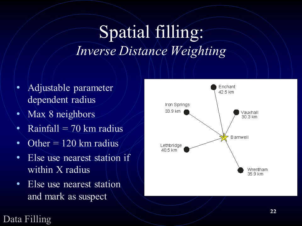 22 Spatial filling: Inverse Distance Weighting Adjustable parameter dependent radius Max 8 neighbors Rainfall = 70 km radius Other = 120 km radius Else use nearest station if within X radius Else use nearest station and mark as suspect Data Filling