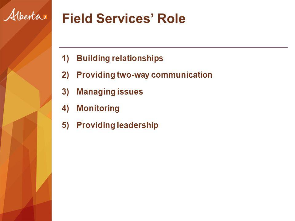 1)Building relationships 2)Providing two-way communication 3)Managing issues 4)Monitoring 5)Providing leadership