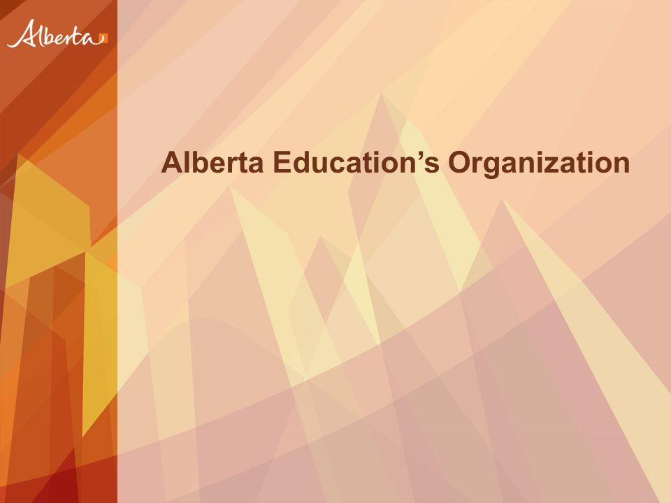 Alberta Education's Organization