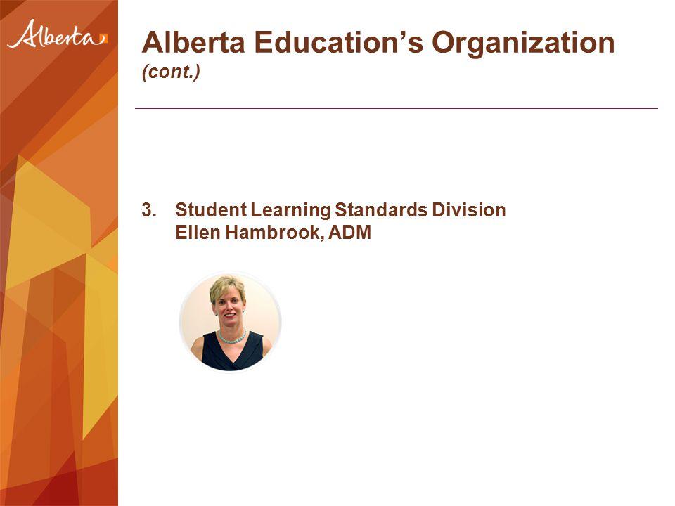Alberta Education's Organization (cont.) 3.Student Learning Standards Division Ellen Hambrook, ADM