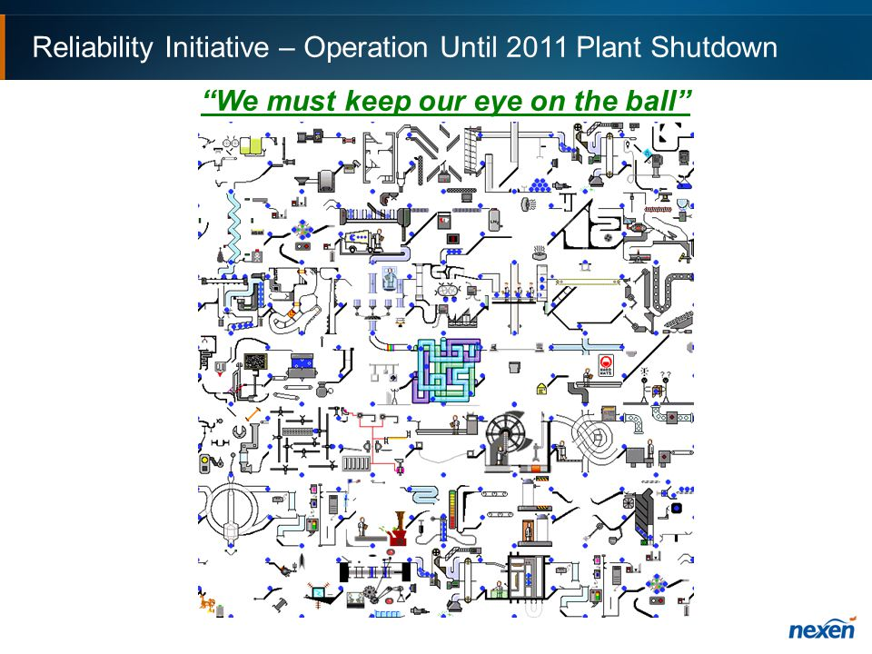 Reliability Initiative – Operation Until 2011 Plant Shutdown We must keep our eye on the ball