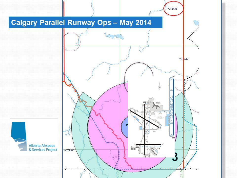 CYEG CYYC Calgary Parallel Runway Ops – May 2014