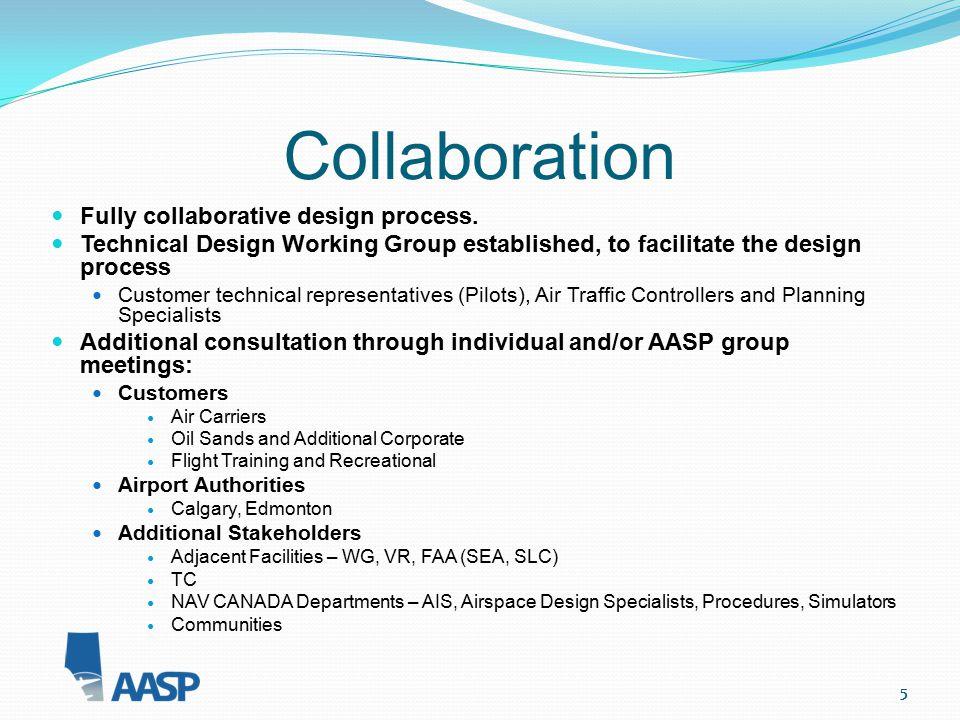 55 Collaboration Fully collaborative design process.