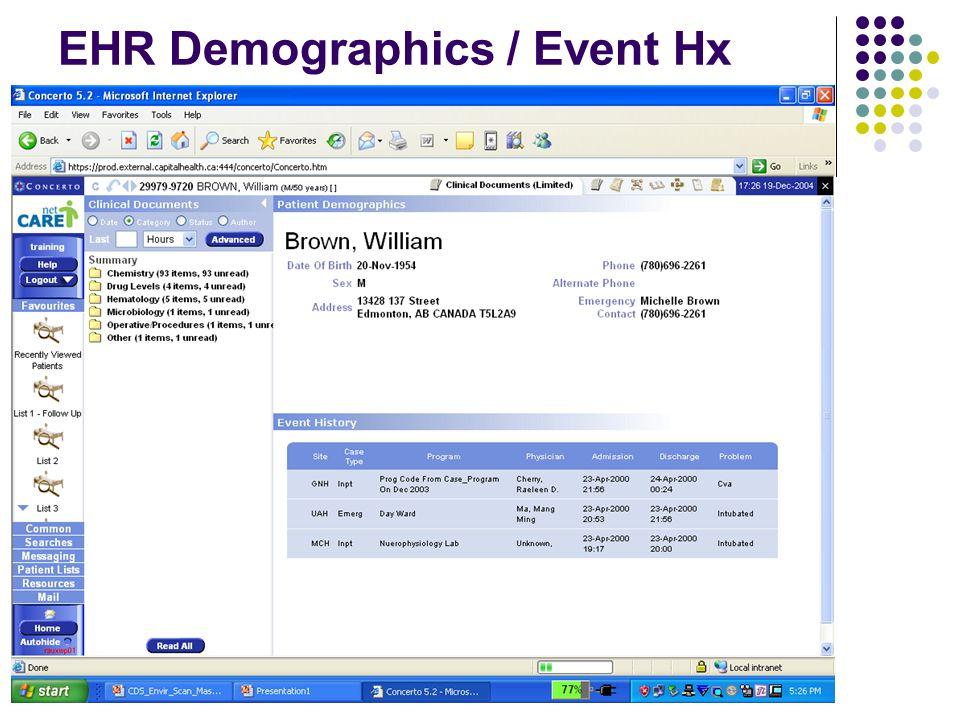 EHR Demographics / Event Hx
