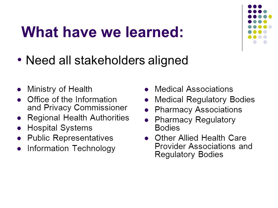 What have we learned: Ministry of Health Office of the Information and Privacy Commissioner Regional Health Authorities Hospital Systems Public Representatives Information Technology Medical Associations Medical Regulatory Bodies Pharmacy Associations Pharmacy Regulatory Bodies Other Allied Health Care Provider Associations and Regulatory Bodies Need all stakeholders aligned