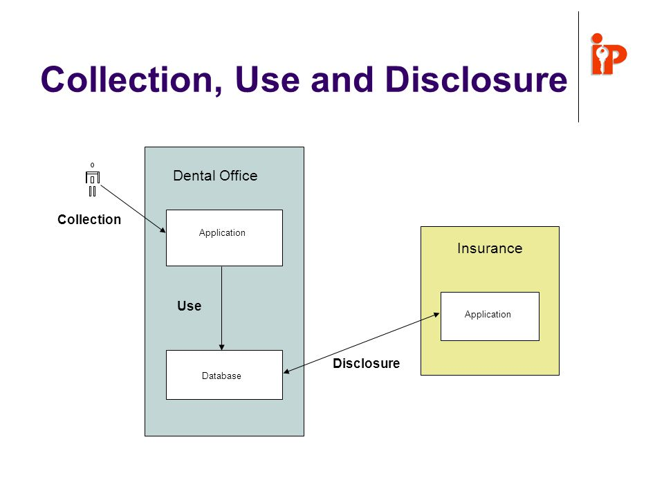 Collection, Use and Disclosure Dental Office Insurance Database Application Collection Use Disclosure