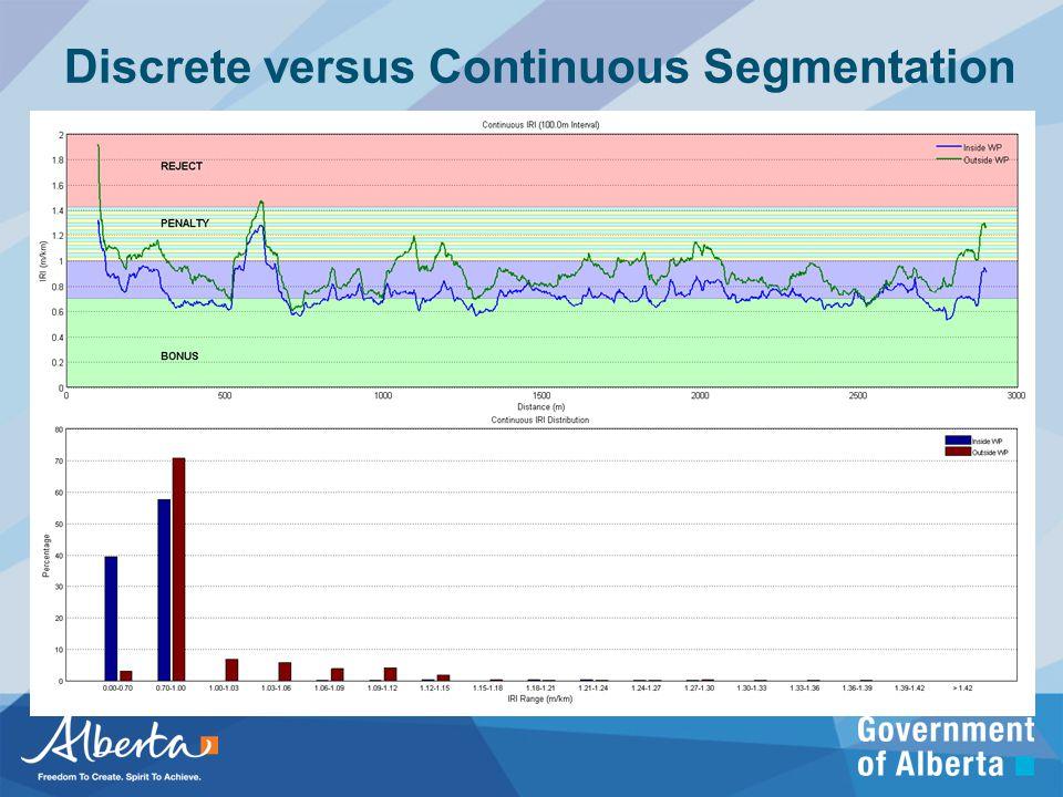 Discrete versus Continuous Segmentation