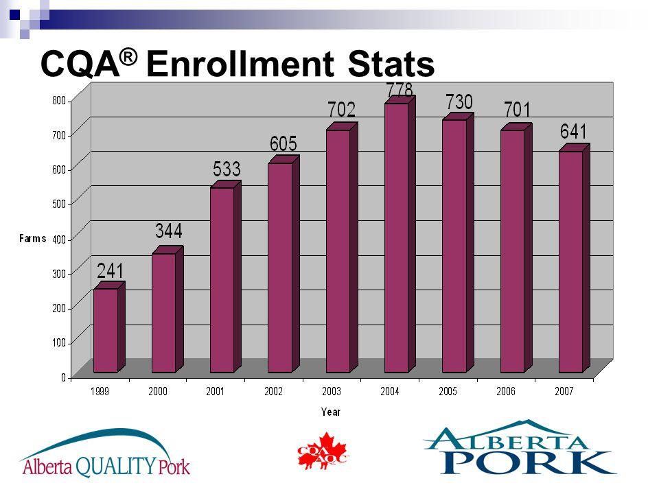 CQA ® Enrollment Stats