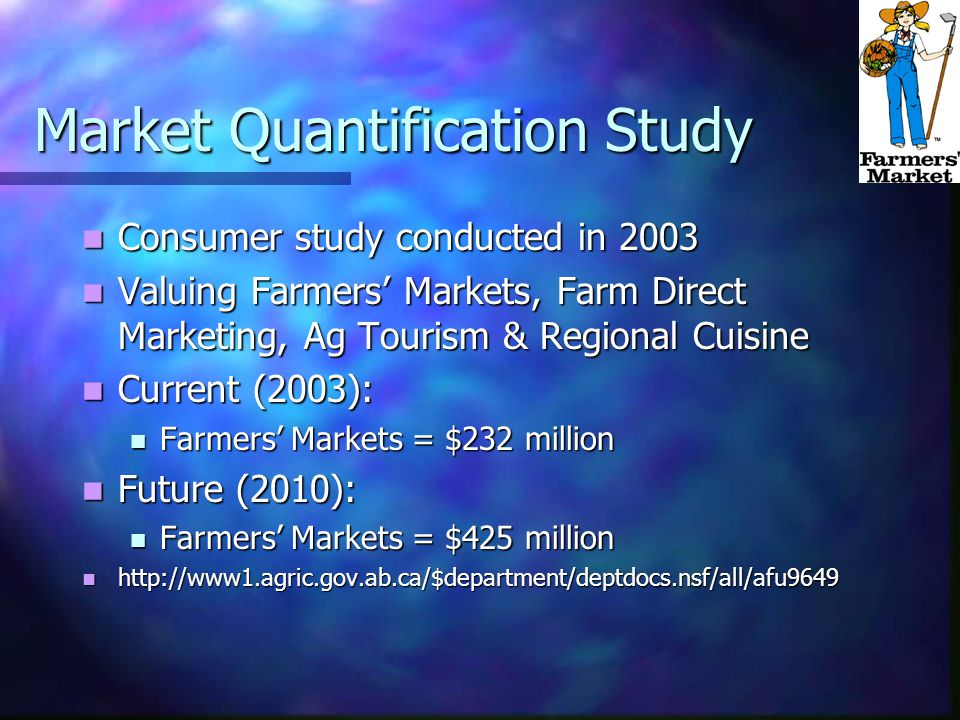 Market Quantification Study Consumer study conducted in 2003 Consumer study conducted in 2003 Valuing Farmers' Markets, Farm Direct Marketing, Ag Tourism & Regional Cuisine Valuing Farmers' Markets, Farm Direct Marketing, Ag Tourism & Regional Cuisine Current (2003): Current (2003): Farmers' Markets = $232 million Farmers' Markets = $232 million Future (2010): Future (2010): Farmers' Markets = $425 million Farmers' Markets = $425 million http://www1.agric.gov.ab.ca/$department/deptdocs.nsf/all/afu9649 http://www1.agric.gov.ab.ca/$department/deptdocs.nsf/all/afu9649