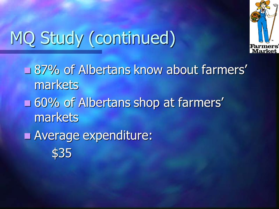 MQ Study (continued) 87% of Albertans know about farmers' markets 87% of Albertans know about farmers' markets 60% of Albertans shop at farmers' markets 60% of Albertans shop at farmers' markets Average expenditure: Average expenditure:$35