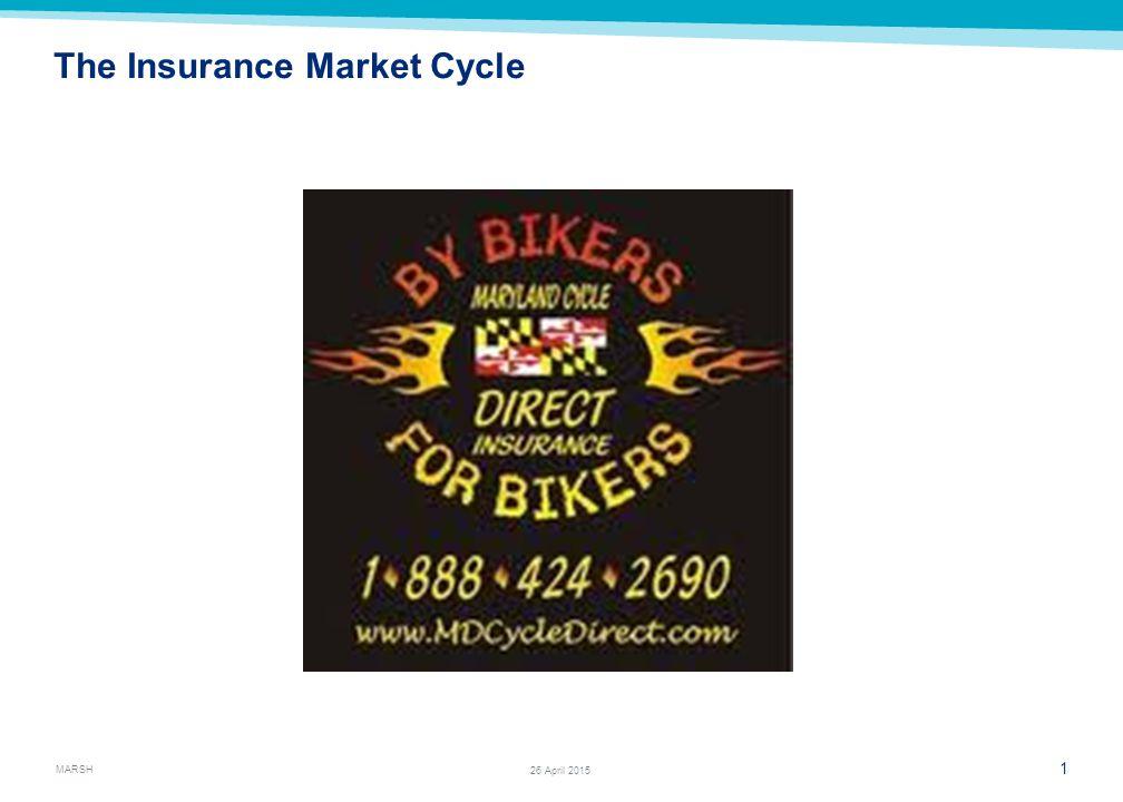 MARSH 2 26 April 2015 The Insurance Market Cycle