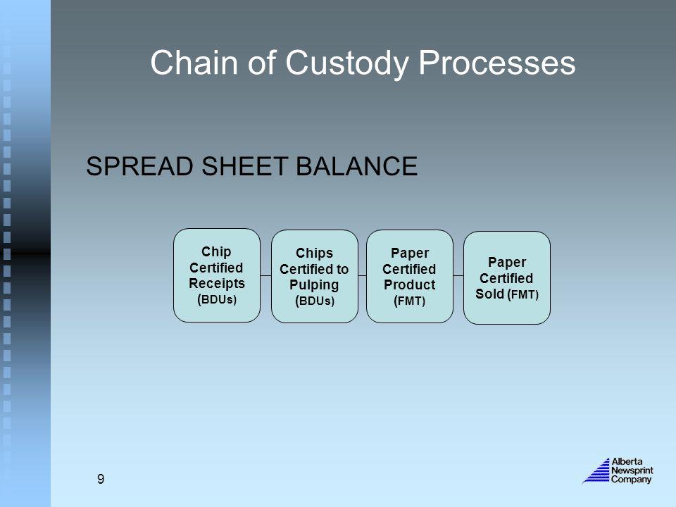 9 Chain of Custody Processes SPREAD SHEET BALANCE