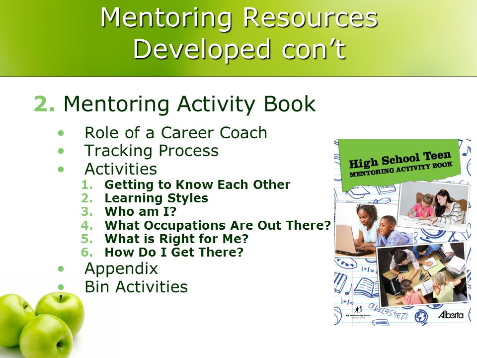 Mentoring Resources Developed 2 Resources developed 1.