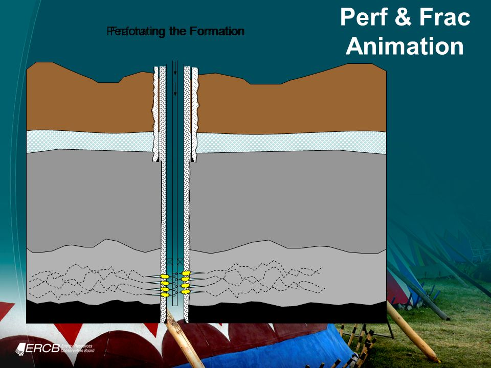 Perforating the FormationFracturing the Formation Perf & Frac Animation