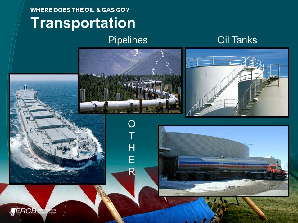 WHERE DOES THE OIL & GAS GO Transportation PipelinesOil Tanks OTHEROTHER