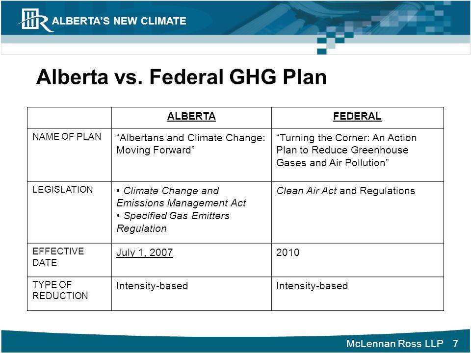 McLennan Ross LLP ALBERTA'S NEW CLIMATE 8 Alberta vs.