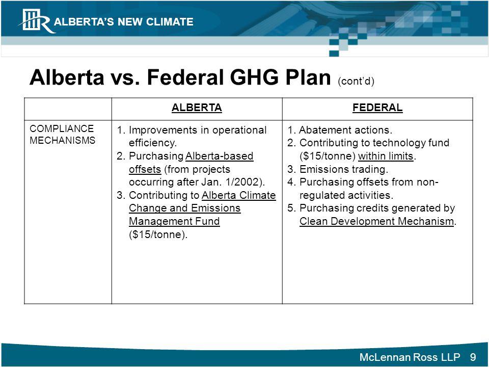 McLennan Ross LLP ALBERTA'S NEW CLIMATE 9 ALBERTAFEDERAL COMPLIANCE MECHANISMS 1.
