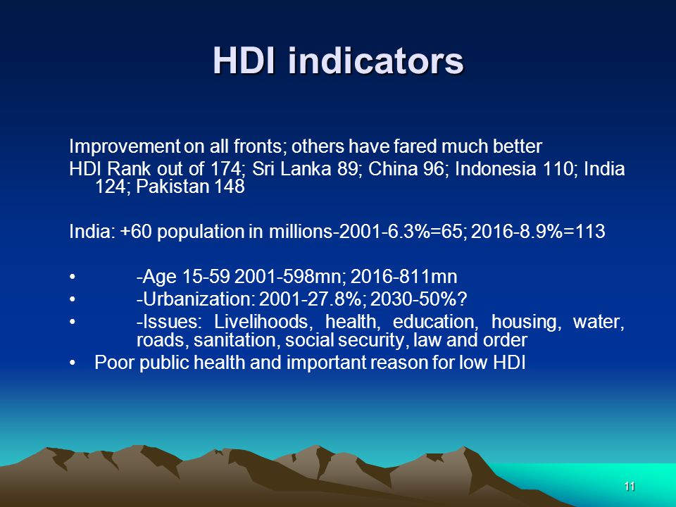11 HDI indicators Improvement on all fronts; others have fared much better HDI Rank out of 174; Sri Lanka 89; China 96; Indonesia 110; India 124; Paki