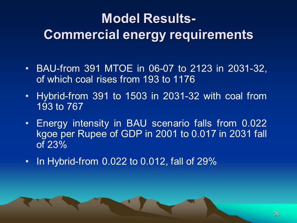 26 Model Results- Commercial energy requirements BAU-from 391 MTOE in 06-07 to 2123 in 2031-32, of which coal rises from 193 to 1176 Hybrid-from 391 t